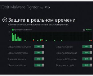 IObit Malware Fighter Pro 2.0.0.204
